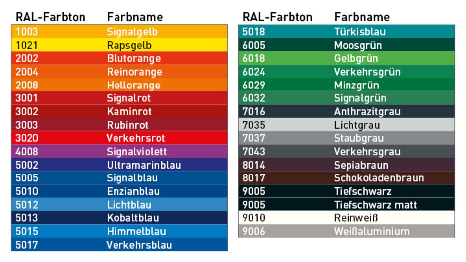 Wählbare Farben für Richtungspfeile